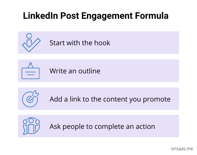 LinkedIn post engagement formula